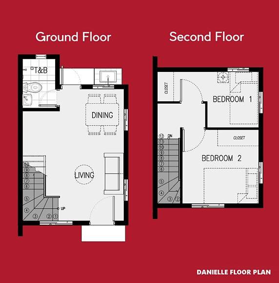 Danielle Floor Plan House and Lot in Tagbilaran